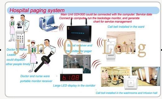 wireless_hospital_nurse_calling_system Ncs Alarm Wiring Diagram on