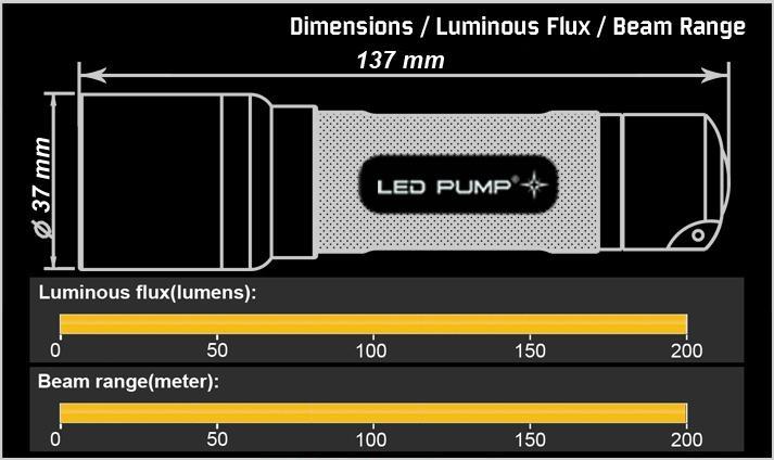 180流明  4×AAA 電池CREE LED 鋁電筒 2