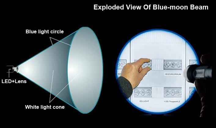 1×AAA 藍月亮匙扣電筒 3
