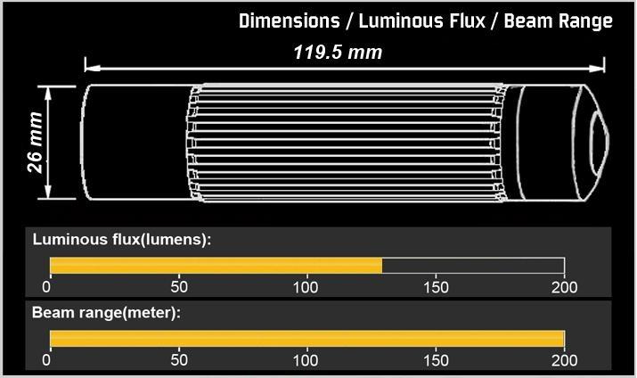 130流明 3×AAA CREE Q4 LED 直纹铝电筒 2