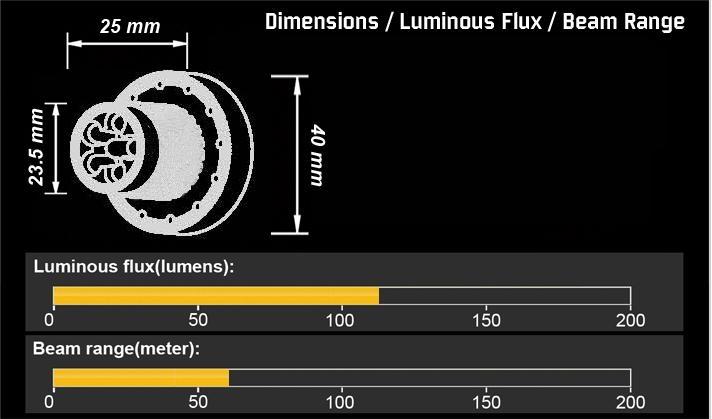 110流明 6 Nichia LED 頭燈  3