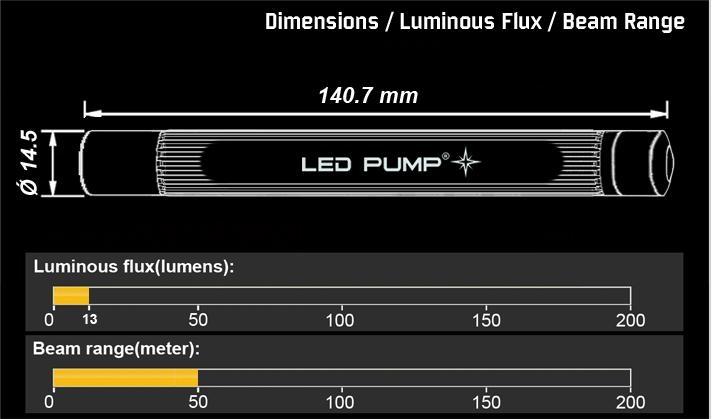 2×AAA 月亮光直紋檢驗電筒 2