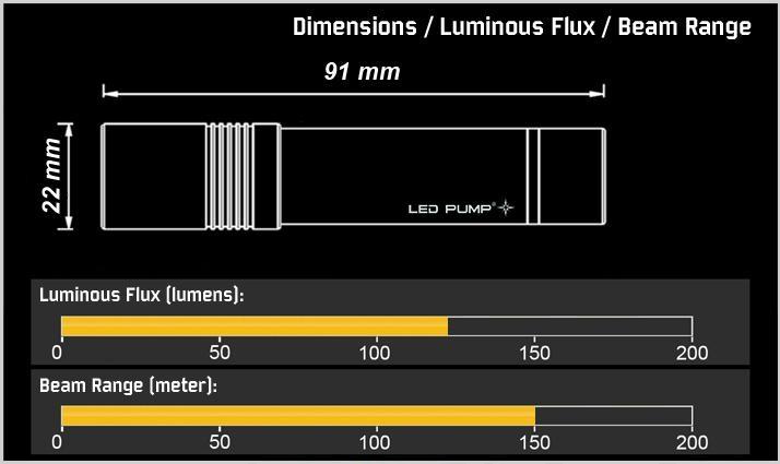 120流明 1×CR123A鋰電池不鏽鋼電筒 2