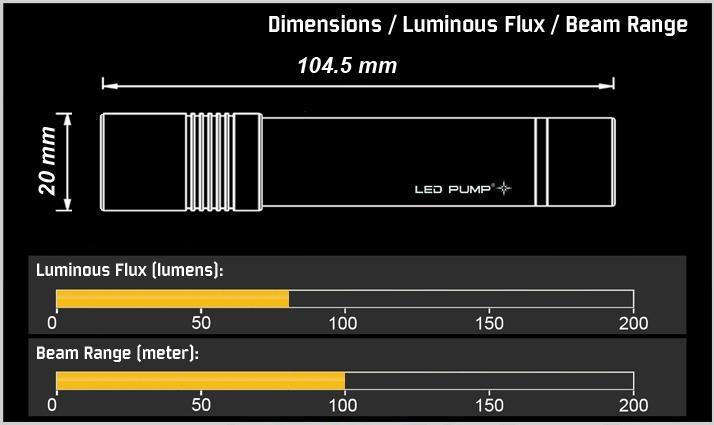 80流明 1×AA電池 CREE LED不鏽鋼電筒 2