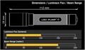 100流明 1×AA電池 CREE LED 鑽石紋鋁電筒 2
