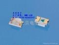 供應0603藍色(0.4厚度)