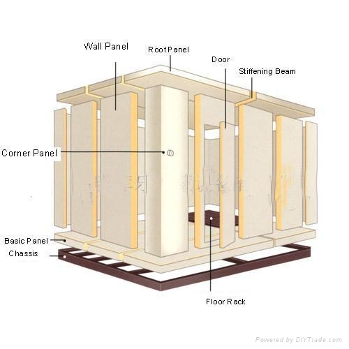 How To Build Cooler Walls