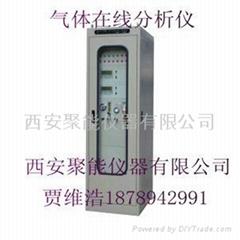 转炉煤气回收气体分析仪