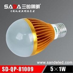 大功率LED燈杯球泡