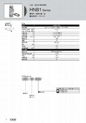 CKD調質•調壓元件