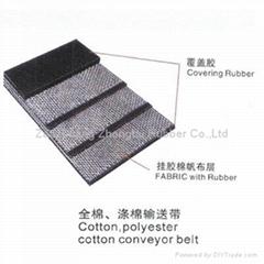 Cotton Canvas Core Conveyor Belt