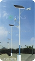 FDS-10846  solar road light