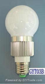 LED bulb light 2
