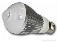 感应led球泡灯射灯