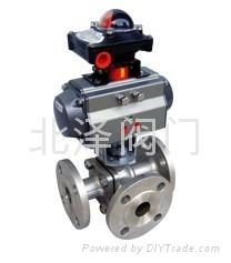 VQ647H氣動V型調節球閥 2