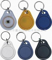 3號ID鑰匙扣