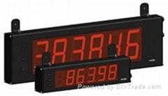 紅獅REDLION數字量電流表