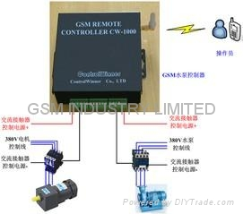 GSM wireless Remote controller 2
