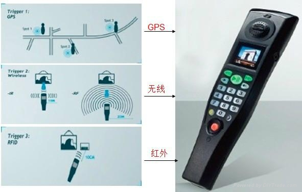 PDA自动感应语音导览器 1