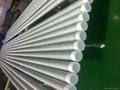 310stainless steel pipes