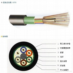Strand  loose tube optical fiber cable