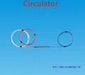 optical circulator