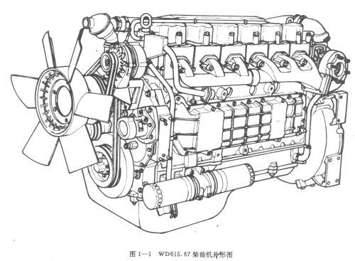 Spare_Parts_for_Diesel_Engine_Generator on 1 Cylinder Car Engine