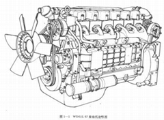 Spare Parts for Diesel Engine Generator