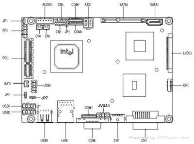 主板PCM3-N270廠家直供 2