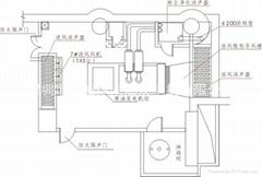 柴油发电机组机房环保工程