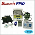 Active RFID TeleCare Medical starter kit