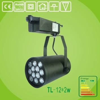New and hot track light 5