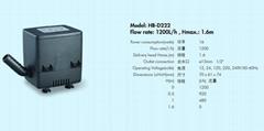 多功能潜水泵HB-D222
