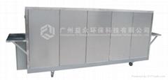 消毒中心用洗碗機(YZ-3700)
