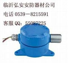 CO气体浓度分析仪临沂检测仪