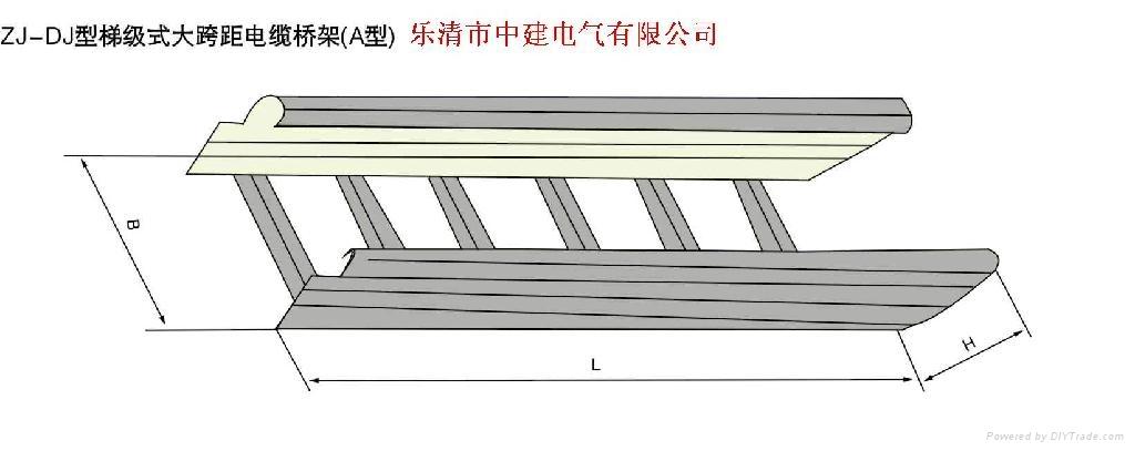 大跨距電纜橋架 2