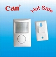 Hot Sale Wireless Double Infrared