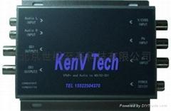 高清模拟色差分量视频YUV转HDSDI