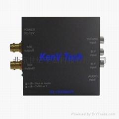模拟复合视频AV转SDI 转换器