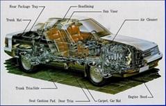 Car Trim Nonwoven Fabric