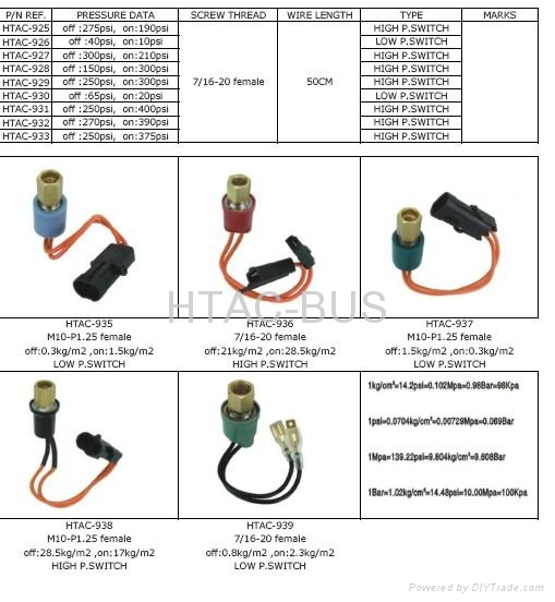 Pressure Switch For Bus Air Conditioning - Htac-bus  China Manufacturer  - Automobile