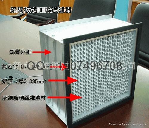 高效空氣過濾器 1