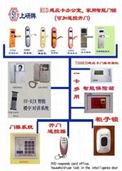密码遥控感应卡智能防盗门锁