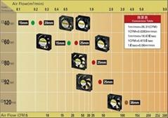 供應日本山洋風扇-9LB1424S501(一級代理商)