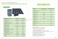供应家用太阳能发电系统 2