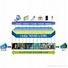 铝型材行业MES产品