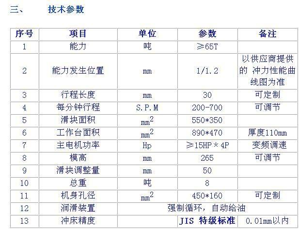 C型三圓導柱式高速精密沖床HJ-65T 3