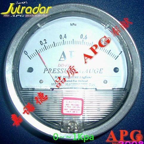 壓差表安裝面板 4