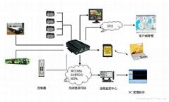 油罐车3G无线视频实时监控录像机