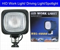 35W/55W tractor HID working lamp